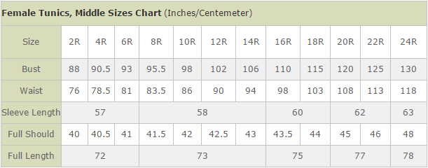 Female Tunics, Middle Sizes Chart (Inches/Centemeter)