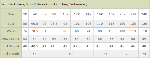 Female Tunics, Small Sizes Chart (Inches/Centemeter)